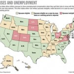 Unemployment Benefits for Military Spouses